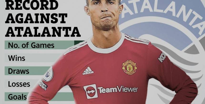 «ذا صن» تتساءل: هل يفك نحس رونالدو قبل مواجهة أتالانتا؟